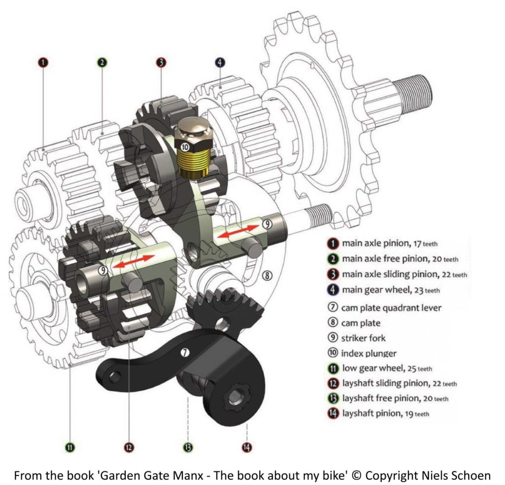 Norton Manx gearbox - page 87 - reverse engineering in SolidWorks