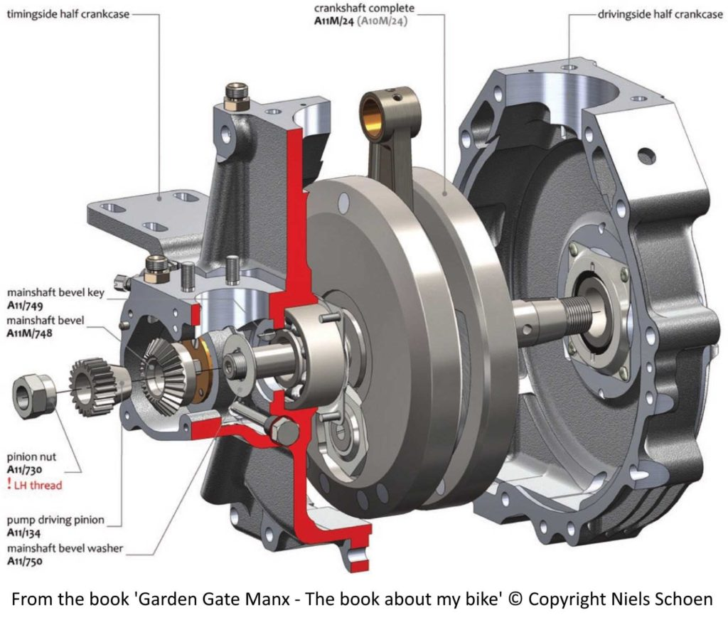 Norton Manx crank - page 36 - reverse engineering in SolidWorks