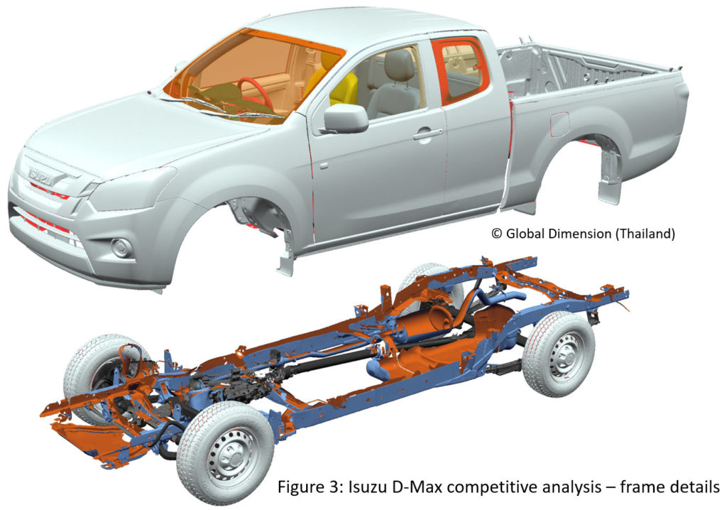 Reverse Engineer Isuzu Creaform SolidWorks Geomagic